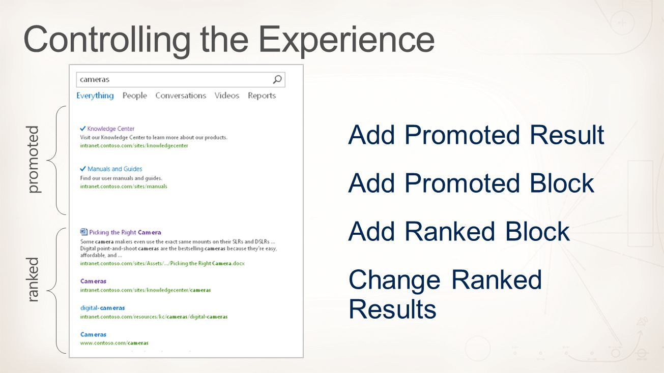 Add Promoted Result Add Promoted Block Add Ranked Block Change Ranked Results promoted ranked