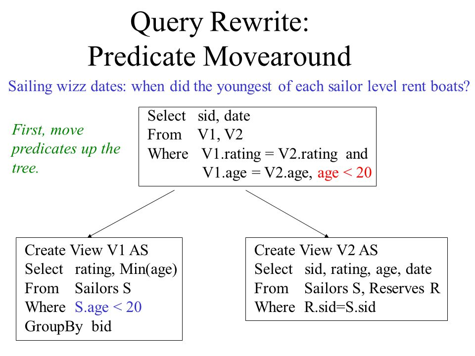 Query Rewrite: Predicate Movearound Create View V1 AS Select rating, Min(age) From Sailors S Where S.age < 20 GroupBy bid Create View V2 AS Select sid, rating, age, date From Sailors S, Reserves R Where R.sid=S.sid Select sid, date From V1, V2 Where V1.rating = V2.rating and V1.age = V2.age, age < 20 Sailing wizz dates: when did the youngest of each sailor level rent boats.