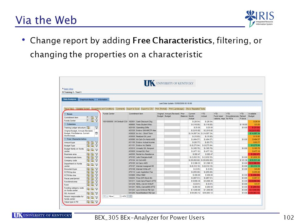102 Via the Web Change report by adding Free Characteristics, filtering, or changing the properties on a characteristic BEX_305 BEx-Analyzer for Power