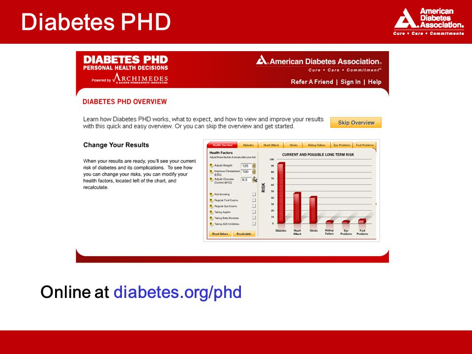 Diabetes PHD Online at diabetes.org/phd