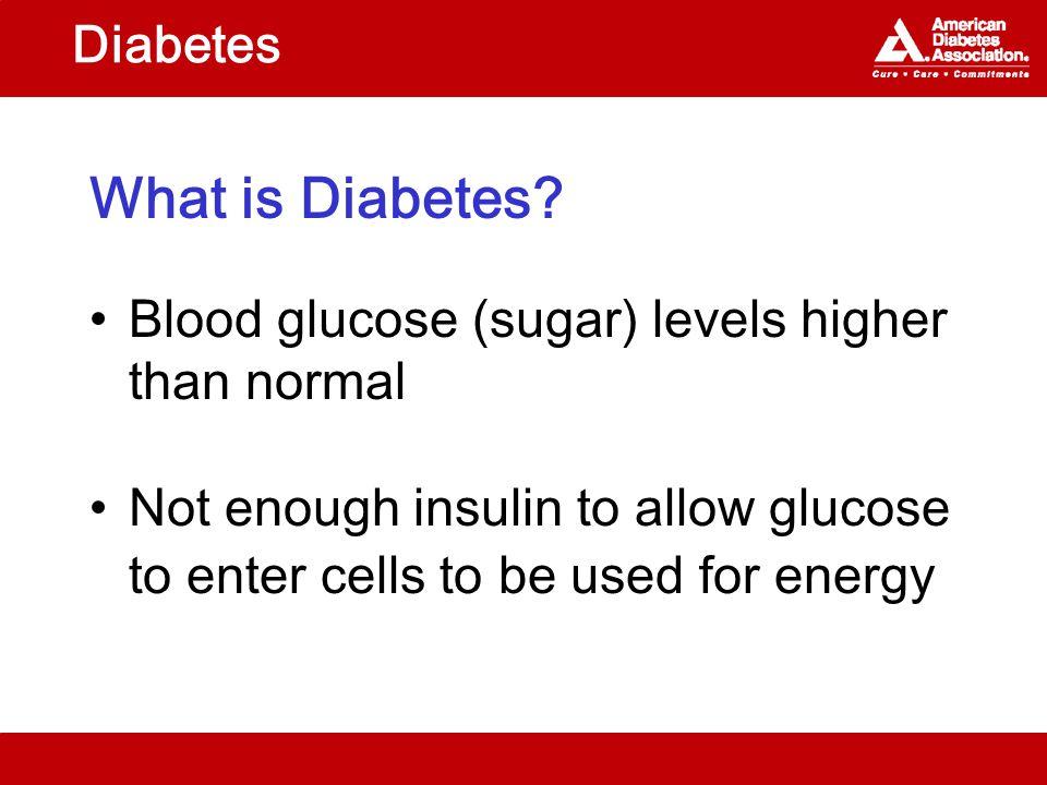 Diabetes What is Diabetes.
