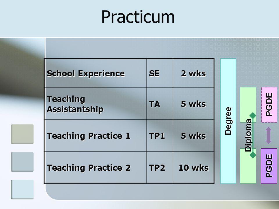 Practicum School Experience SE 2 wks Teaching Assistantship TA 5 wks Teaching Practice 1 TP1 5 wks Teaching Practice 2 TP2 10 wks DegreePGDE Diploma P