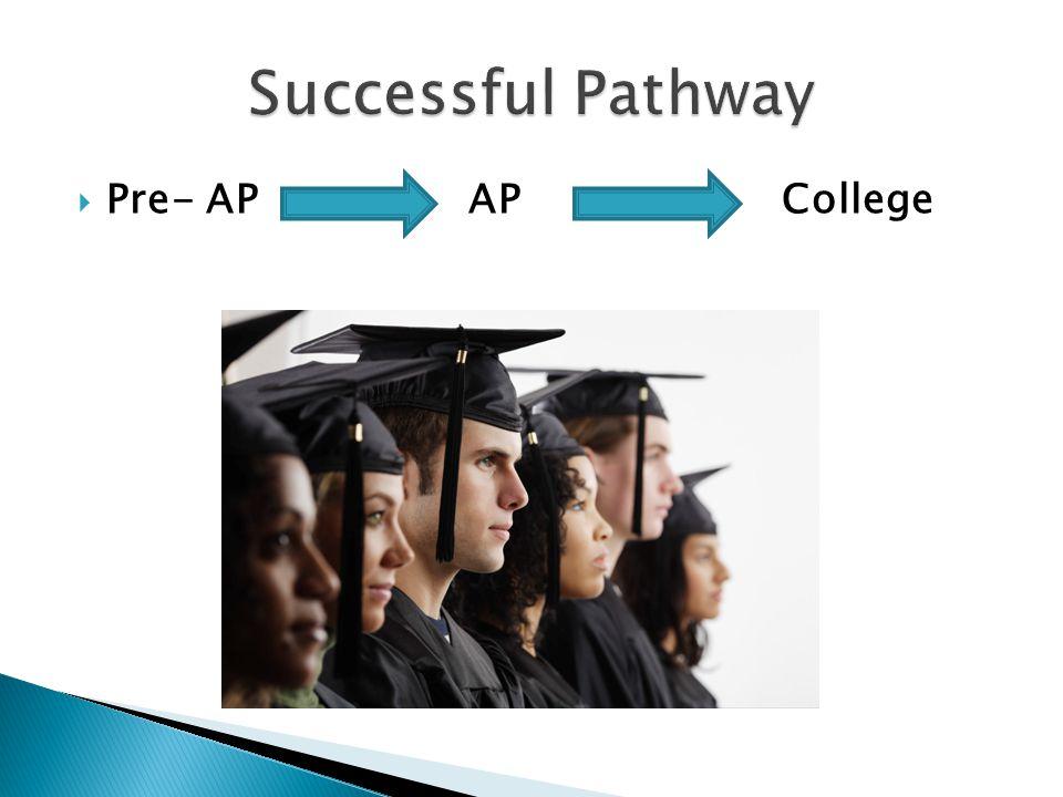  Pre- AP AP College