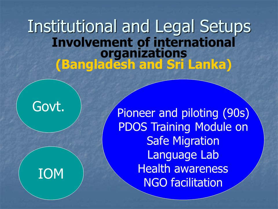 Institutional and Legal Setups Involvement of international organizations (Bangladesh and Sri Lanka) IOM Pioneer and piloting (90s) PDOS Training Module on Safe Migration Language Lab Health awareness NGO facilitation Govt.