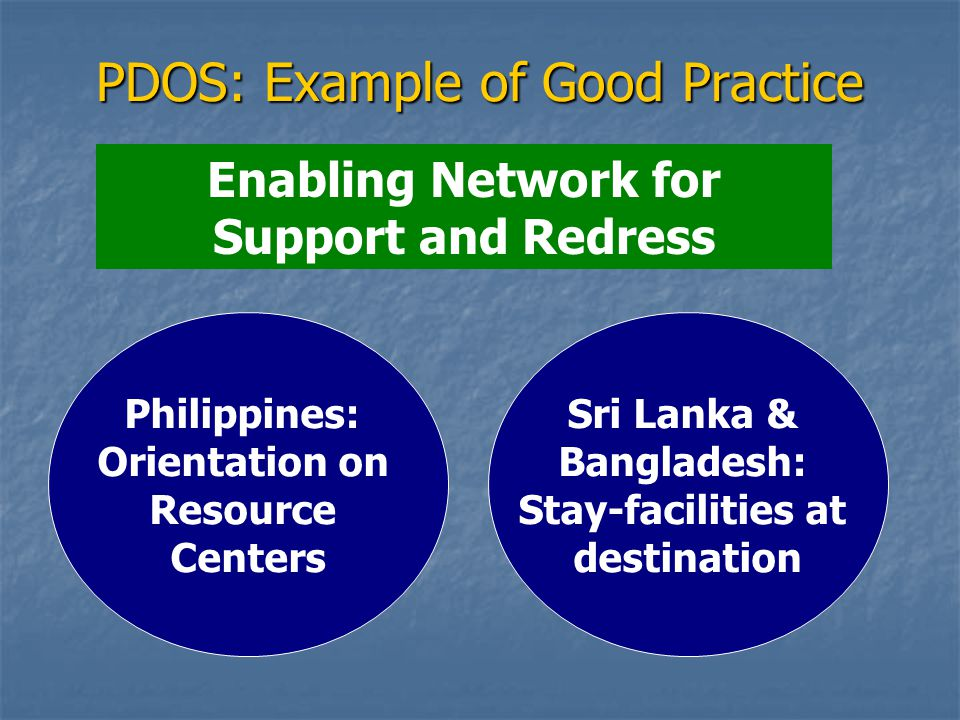 PDOS: Example of Good Practice Enabling Network for Support and Redress Philippines: Orientation on Resource Centers Sri Lanka & Bangladesh: Stay-facilities at destination