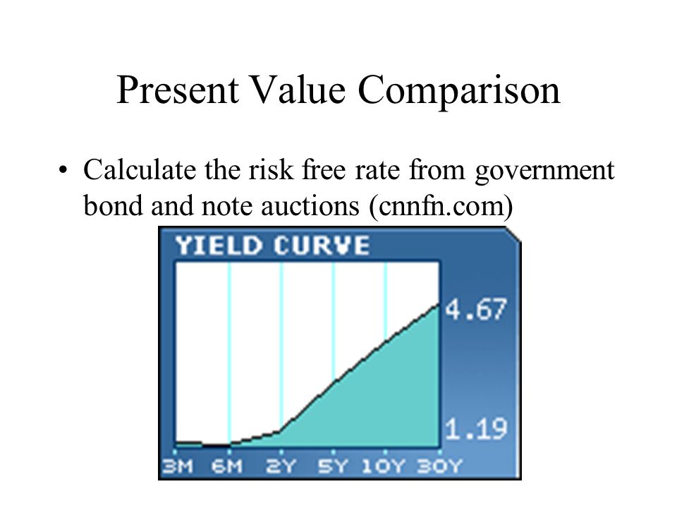 Present Value Comparison Some companies have a hurdle rate or an average annual return rate that they use in their calculations Can vary the interest rate used based on risk associated with the project (higher risk = higher interest rate)