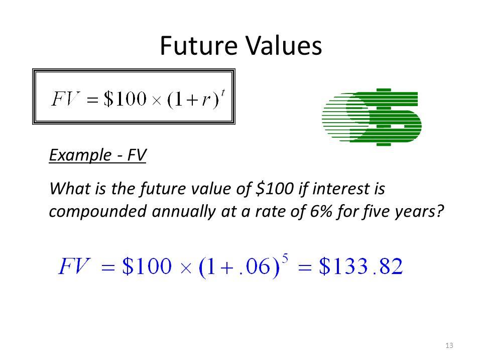 Future Values Future Value of $100 = FV 12