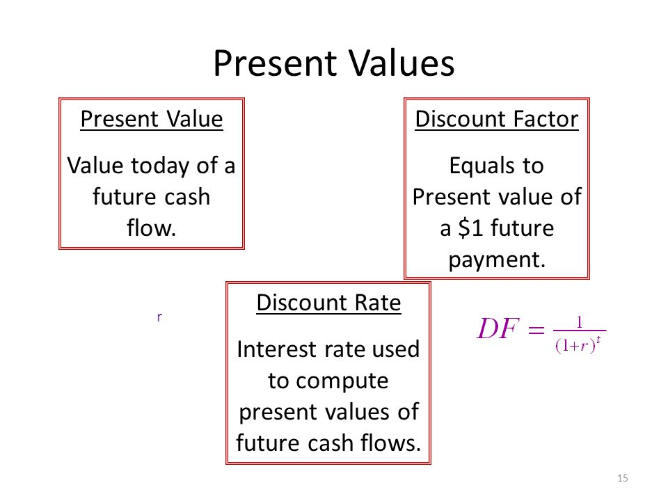 Future Values with Compounding Interest Rates 14