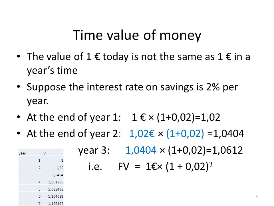 How to Calculate Present Values LEARNING OBJECTIVES Time value of money how to calculate present value of future cash flows. To calculate the present