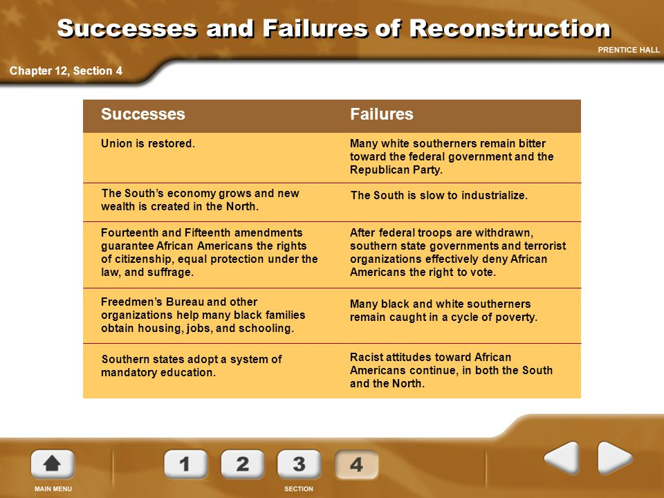 Successes and Failures of Reconstruction SuccessesFailures Union is restored.Many white southerners remain bitter toward the federal government and th