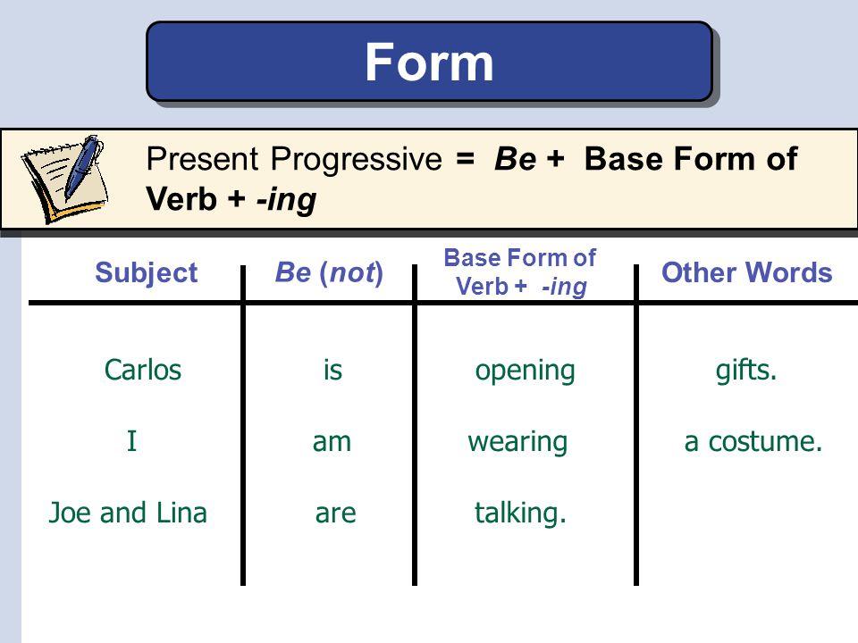 Form Be (not) Base Form of Verb + -ing Other Words Carlosisopening Iamwearinga costume. Joe and Linaaretalking. gifts. Present Progressive = Be + Base