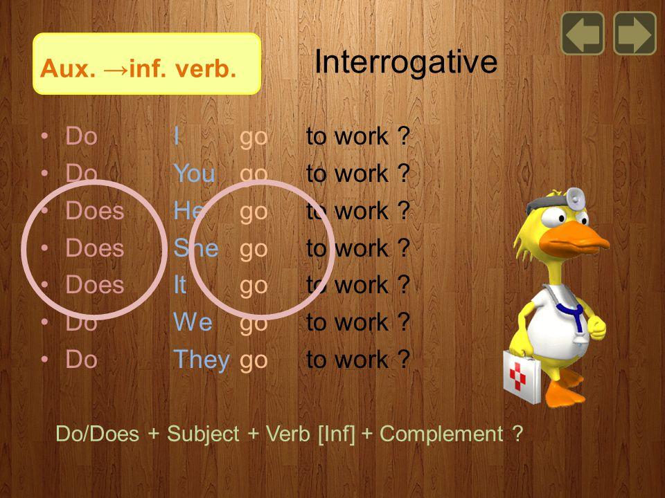 Interrogative DoI goto work .DoYougoto work . DoesHegoto work .