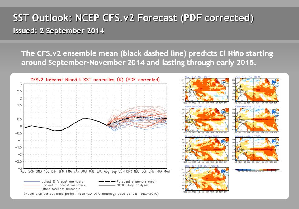 SST Outlook: NCEP CFS.v2 Forecast (PDF corrected) Issued: 2 September 2014 The CFS.v2 ensemble mean (black dashed line) predicts El Niño starting around September-November 2014 and lasting through early 2015.