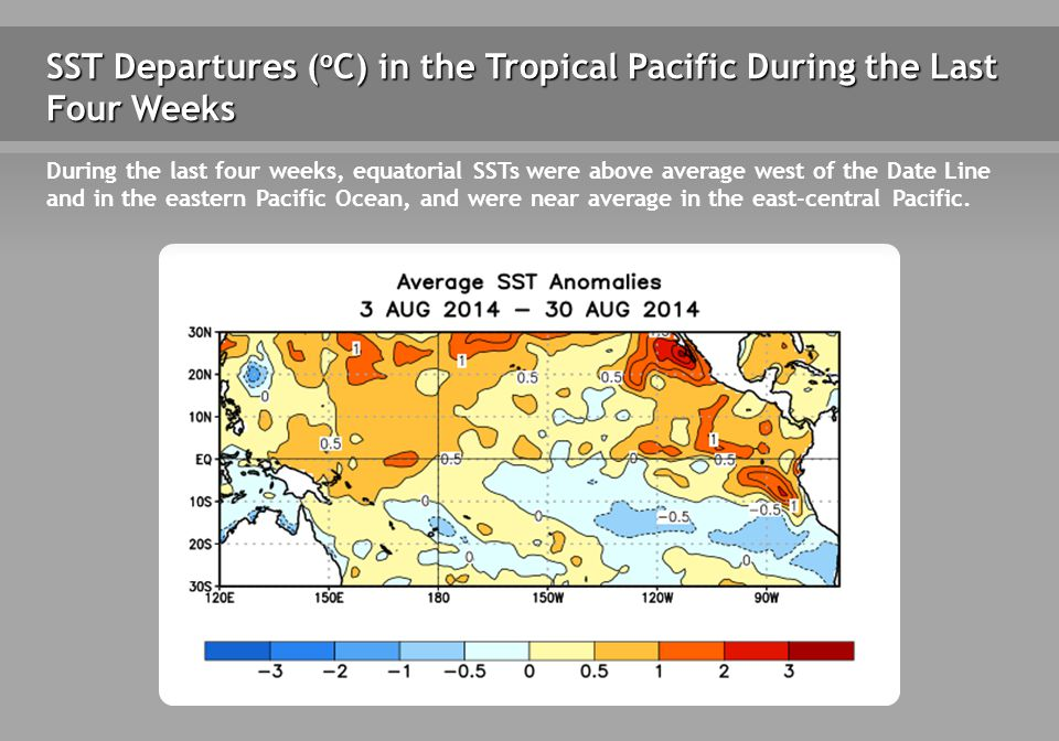 Global SST Departures ( o C) During the Last Four Weeks During the last four weeks, equatorial SSTs were above-average across the eastern Pacific and west of the International Date Line, and below-average across the Atlantic and western Indian Ocean.