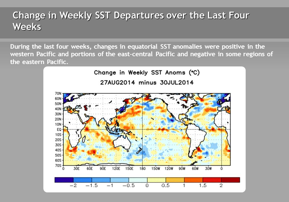 Change in Weekly SST Departures over the Last Four Weeks During the last four weeks, changes in equatorial SST anomalies were positive in the western Pacific and portions of the east-central Pacific and negative in some regions of the eastern Pacific.