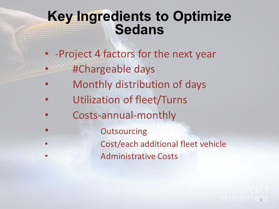 -Project 4 factors for the next year #Chargeable days Monthly distribution of days Utilization of fleet/Turns Costs-annual-monthly Outsourcing Cost/each additional fleet vehicle Administrative Costs Key Ingredients to Optimize Sedans 4