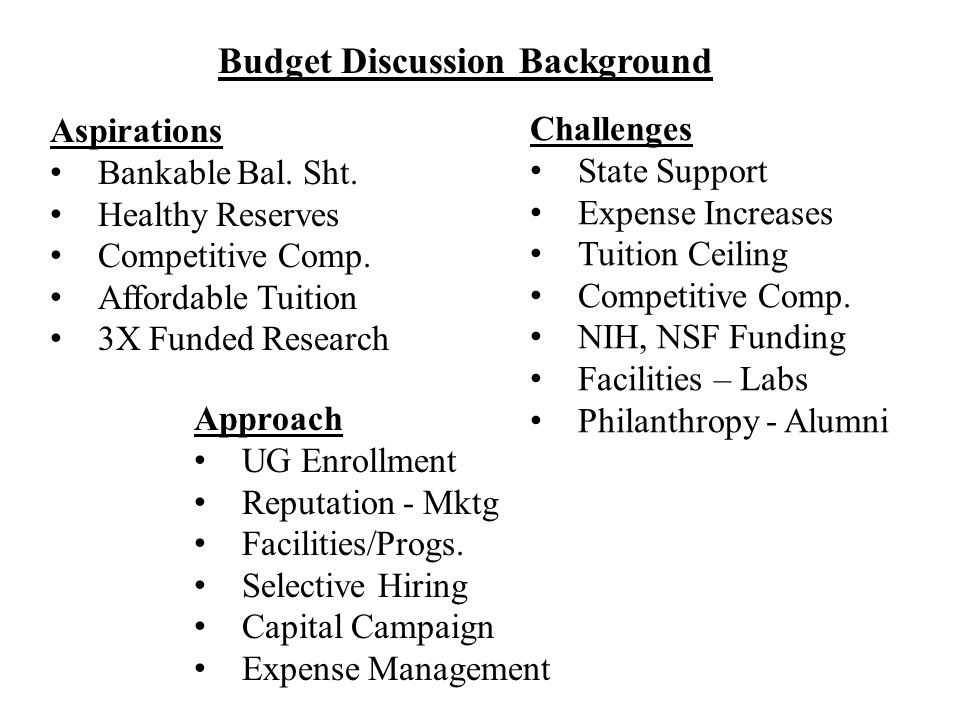 Aspirations Bankable Bal. Sht. Healthy Reserves Competitive Comp. Affordable Tuition 3X Funded Research Challenges State Support Expense Increases Tui