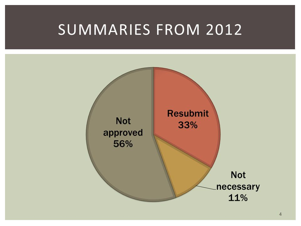 SUMMARIES FROM 2012 4