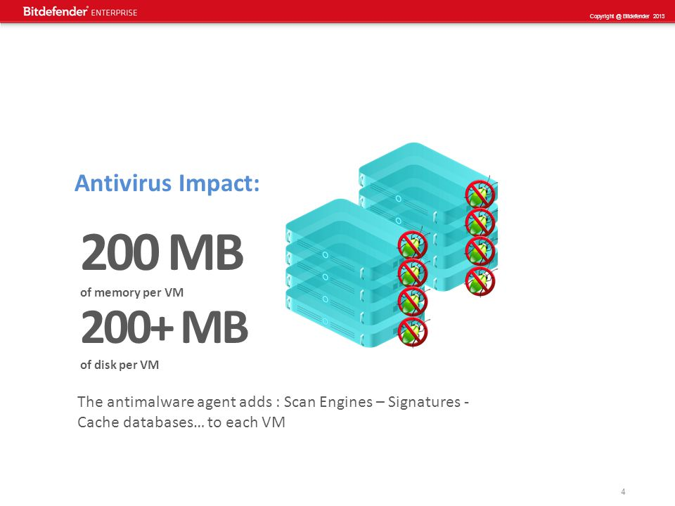 4 Copyright @ Bitdefender 2013 Antivirus Impact: 200 MB of memory per VM 200+ MB of disk per VM The antimalware agent adds : Scan Engines – Signatures - Cache databases… to each VM