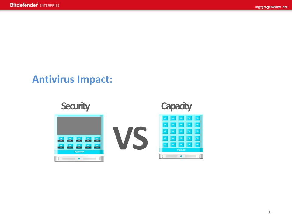 6 Copyright @ Bitdefender 2013 Antivirus Impact: VS SecurityCapacity