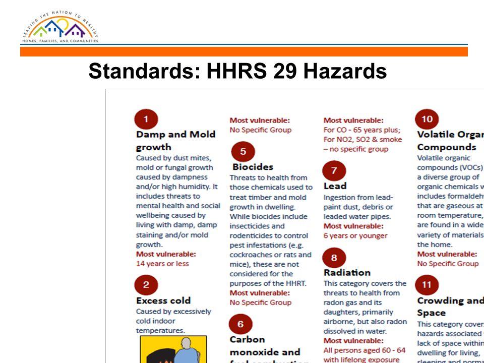 Standards: HHRS 29 Hazards