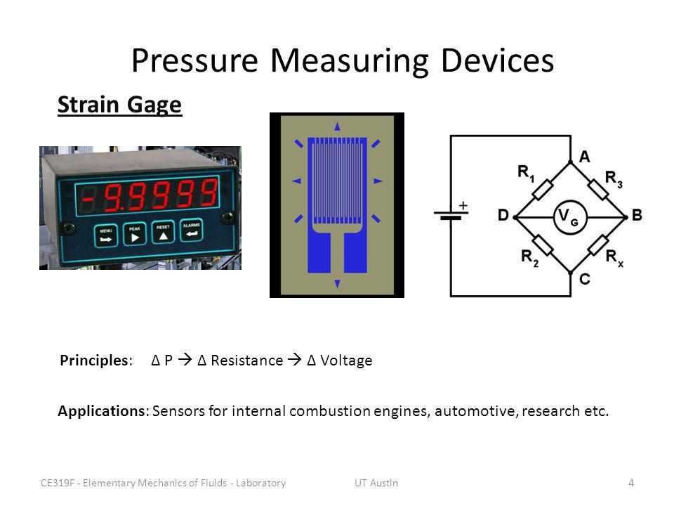 Pressure Measuring Devices Strain Gage Applications: Sensors for internal combustion engines, automotive, research etc. Principles: ∆ P  ∆ Resistance