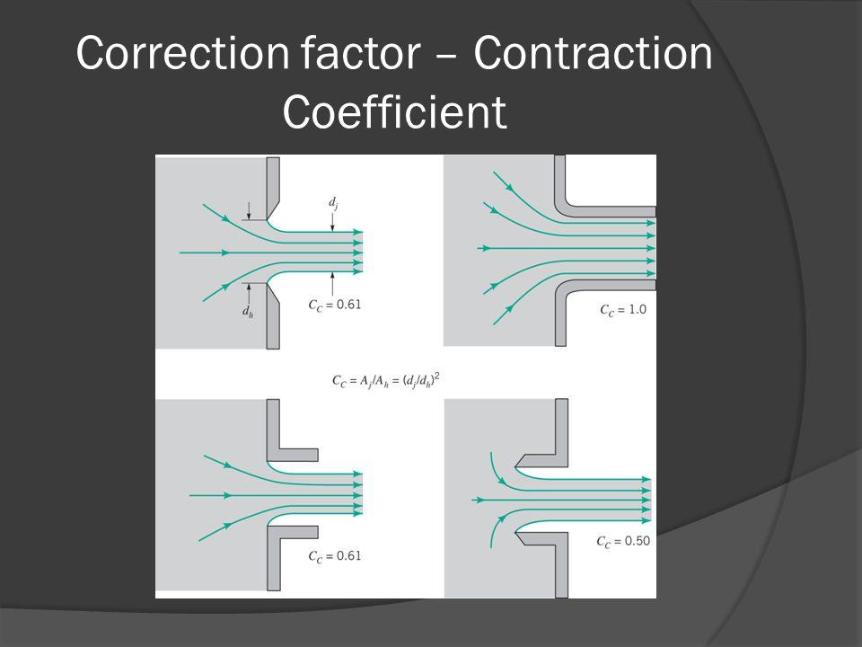 Correction factor – Contraction Coefficient