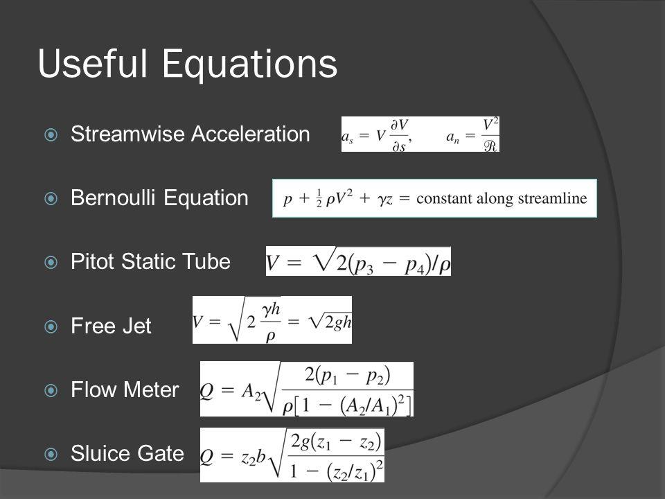 Useful Equations  Streamwise Acceleration  Bernoulli Equation  Pitot Static Tube  Free Jet  Flow Meter  Sluice Gate