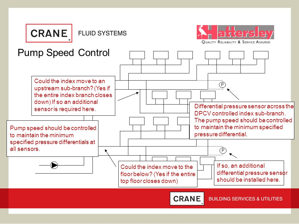 Pump Speed Control PP P Pump speed should be controlled to maintain the minimum specified pressure differentials at all sensors. Differential pressure