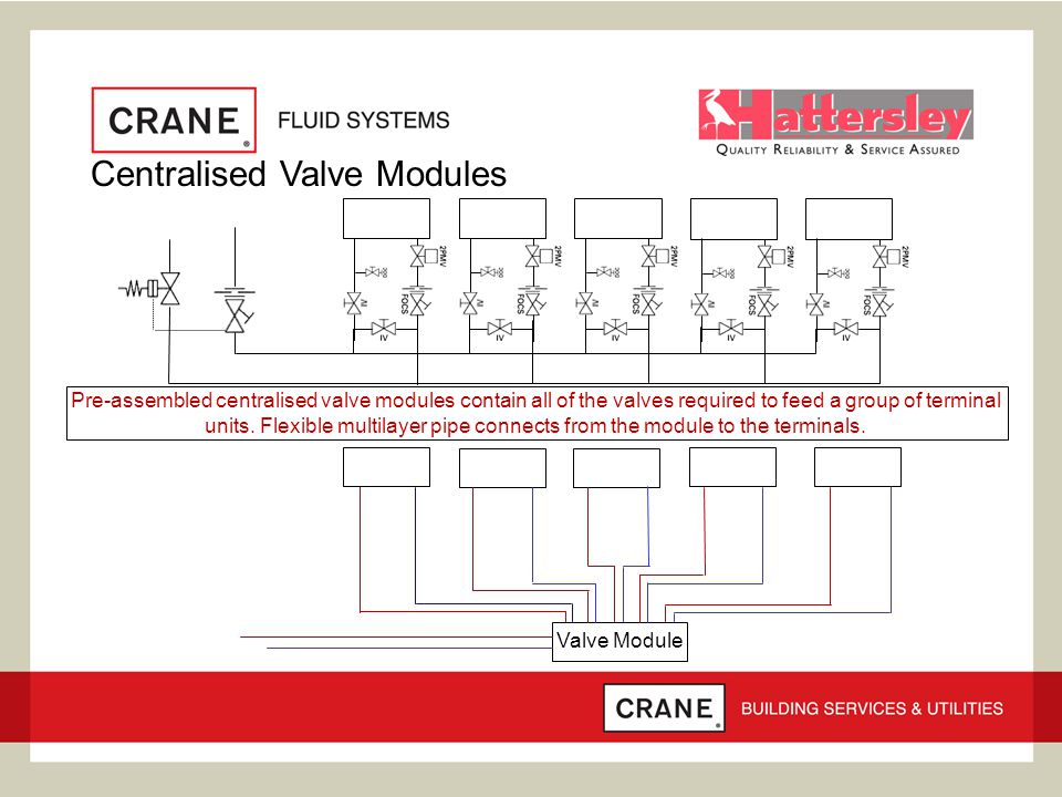 Centralised Valve Modules Pre-assembled centralised valve modules contain all of the valves required to feed a group of terminal units. Flexible multi