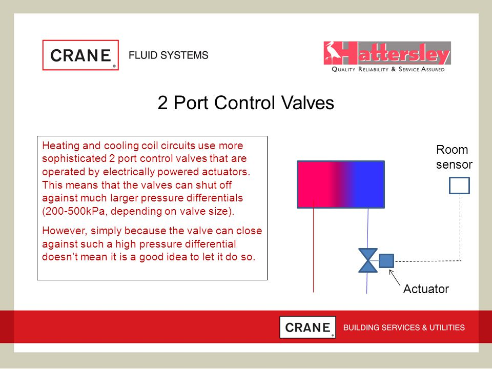 2 Port Control Valves Heating and cooling coil circuits use more sophisticated 2 port control valves that are operated by electrically powered actuato