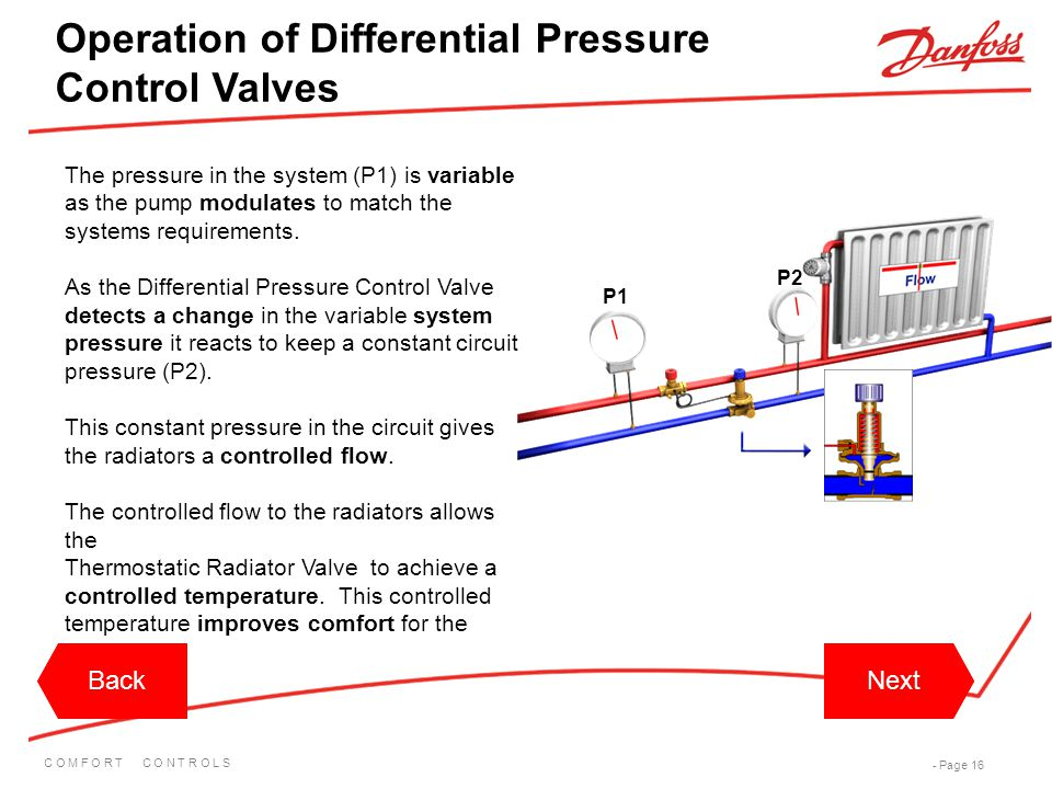C O M F O R T C O N T R O L S - Page 16 The pressure in the system (P1) is variable as the pump modulates to match the systems requirements. As the Di