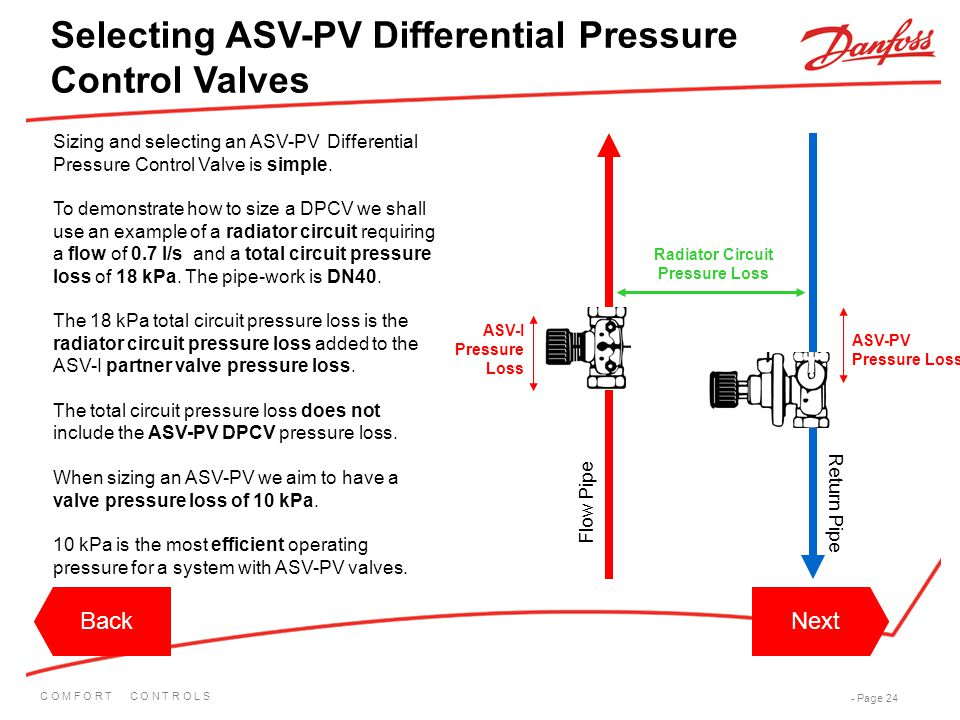 C O M F O R T C O N T R O L S - Page 24 Sizing and selecting an ASV-PV Differential Pressure Control Valve is simple. To demonstrate how to size a DPC