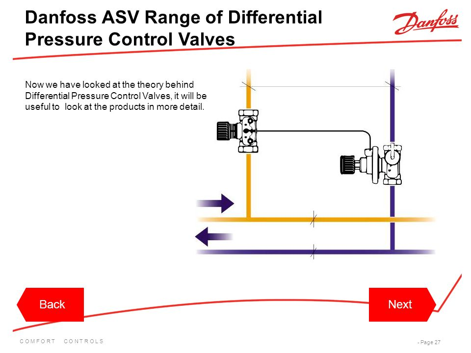 C O M F O R T C O N T R O L S - Page 27 BackNextBackNext Danfoss ASV Range of Differential Pressure Control Valves Now we have looked at the theory be
