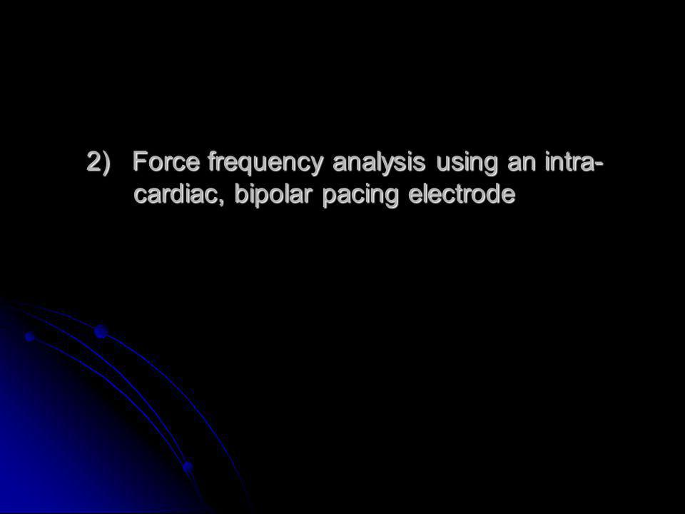 2) Force frequency analysis using an intra- cardiac, bipolar pacing electrode