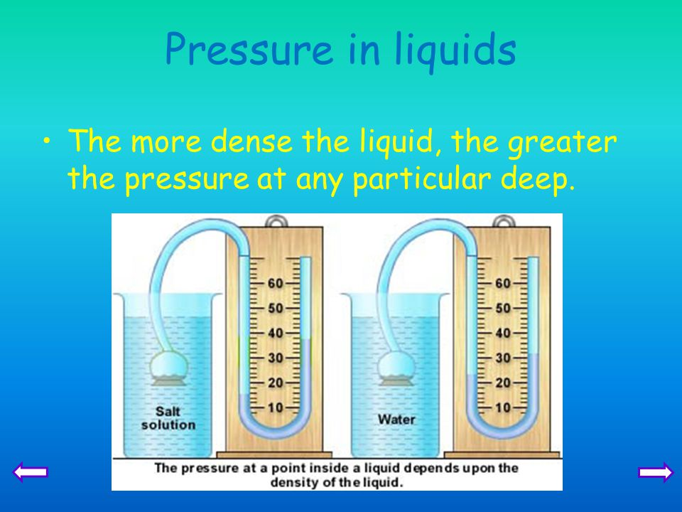 Pressure in liquids The more dense the liquid, the greater the pressure at any particular deep.