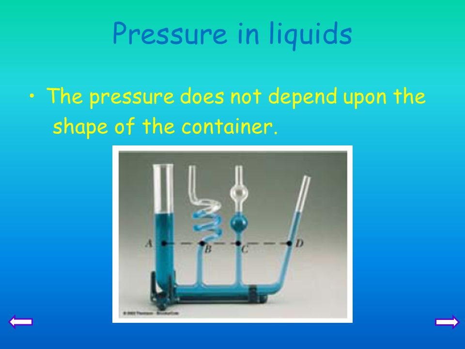 Pressure in liquids The pressure does not depend upon the shape of the container.