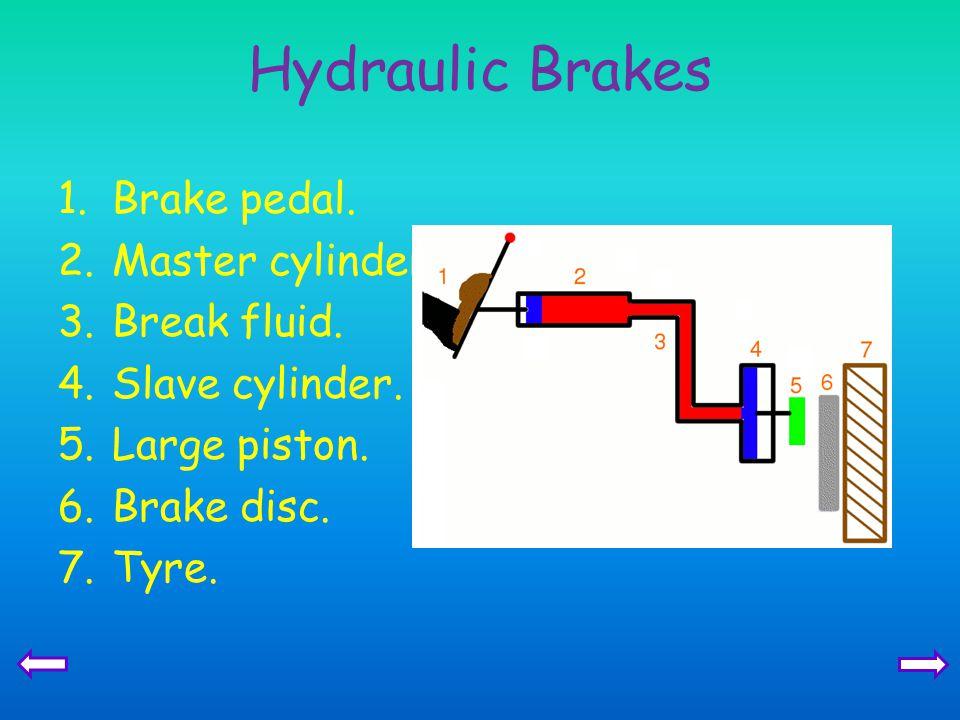 Hydraulic Brakes 1.Brake pedal. 2.Master cylinder. 3.Break fluid. 4.Slave cylinder. 5.Large piston. 6.Brake disc. 7.Tyre.