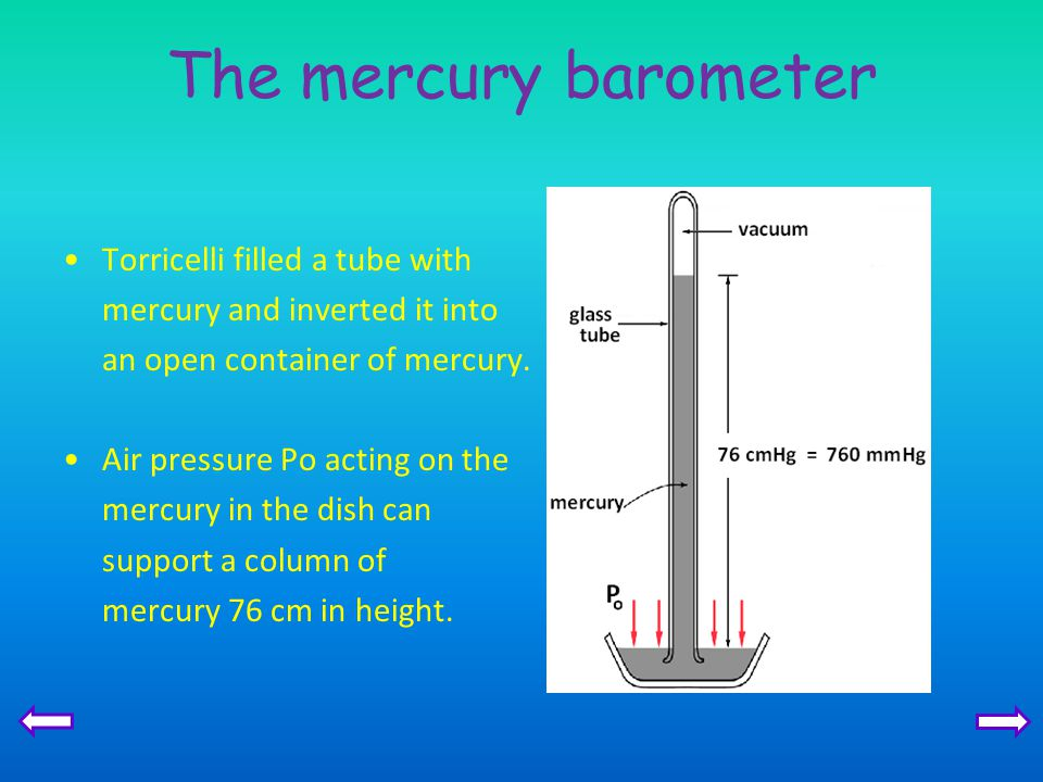 The mercury barometer Torricelli filled a tube with mercury and inverted it into an open container of mercury.