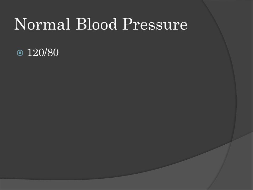 Normal Blood Pressure  120/80