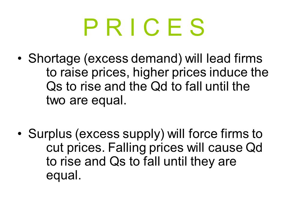 P R I C E S Shortage (excess demand) will lead firms to raise prices, higher prices induce the Qs to rise and the Qd to fall until the two are equal.