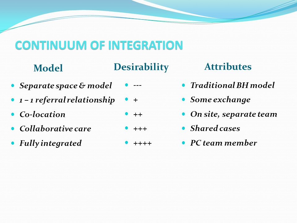 CONTINUUM OF INTEGRATION Model Attributes Separate space & model 1 – 1 referral relationship Co-location Collaborative care Fully integrated Tradition