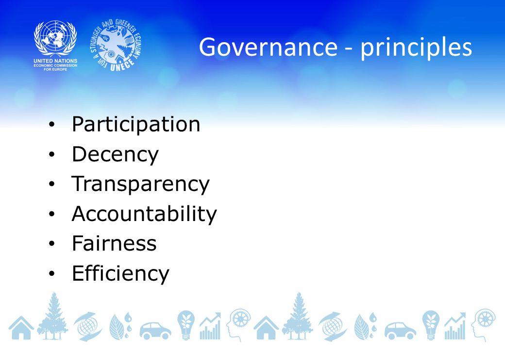 Governance - principles Participation Decency Transparency Accountability Fairness Efficiency