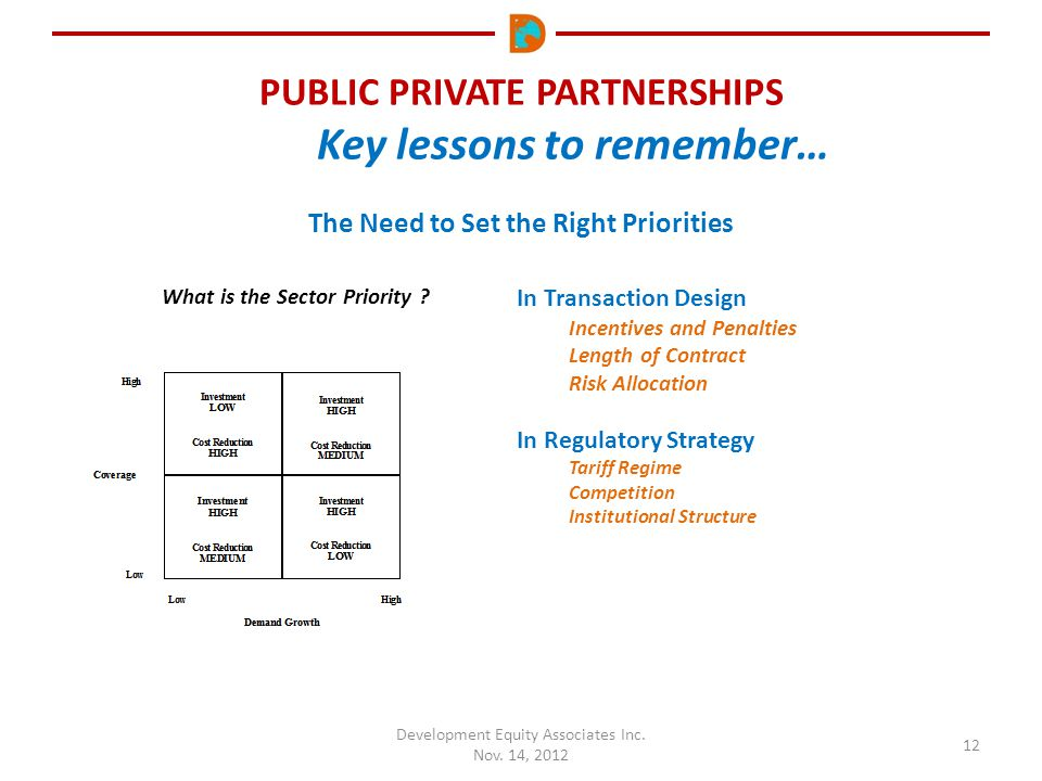 PUBLIC PRIVATE PARTNERSHIPS Key lessons to remember… Development Equity Associates Inc. Nov. 14, 2012 12 What is the Sector Priority ? In Transaction