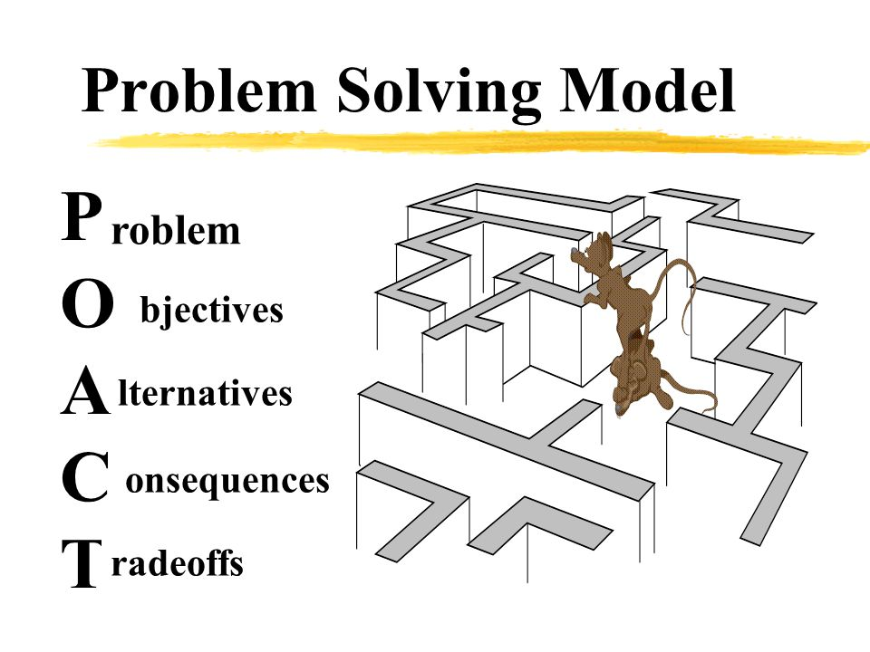 Problem Solving Model POACTPOACT roblem bjectives lternatives onsequences radeoffs