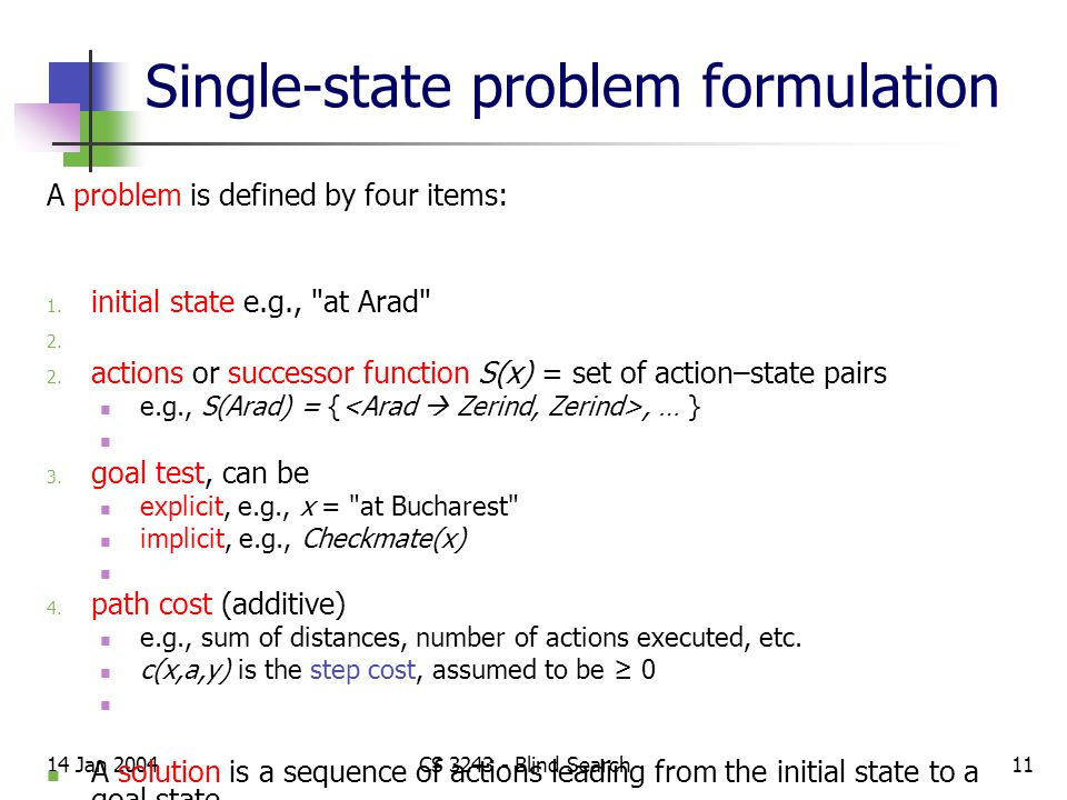 14 Jan 2004CS 3243 - Blind Search11 Single-state problem formulation A problem is defined by four items: 1.