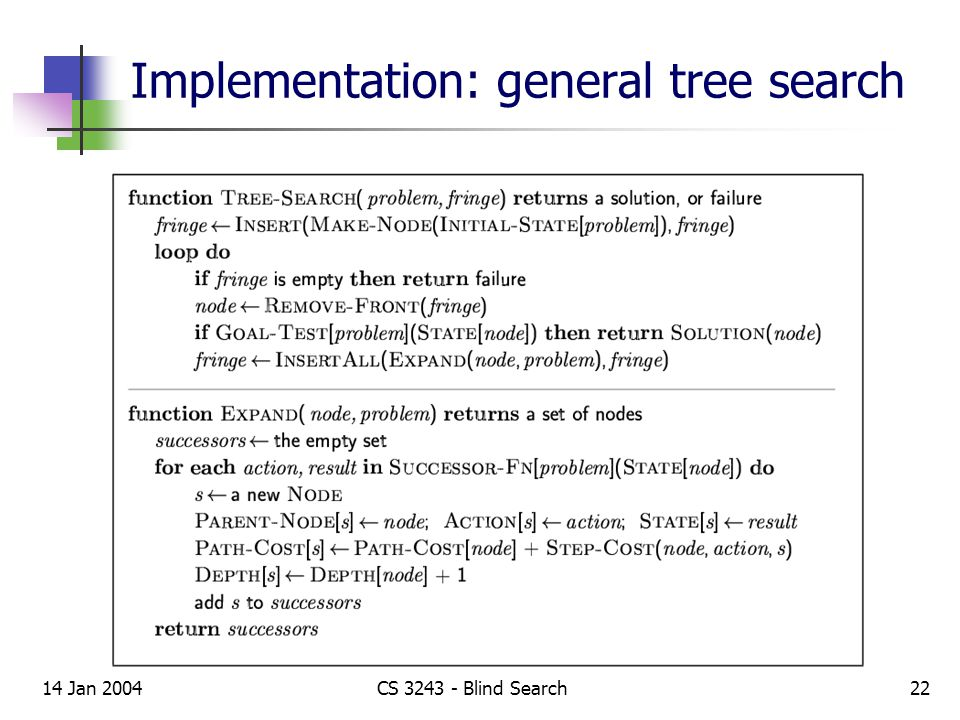 14 Jan 2004CS 3243 - Blind Search22 Implementation: general tree search