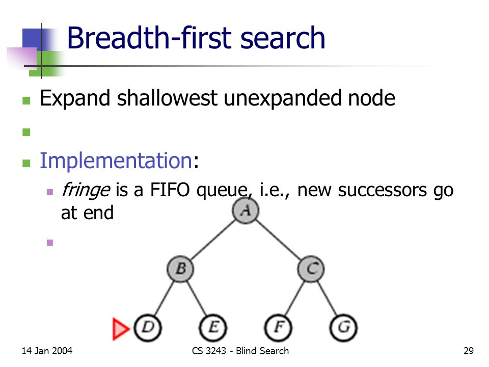 14 Jan 2004CS 3243 - Blind Search29 Breadth-first search Expand shallowest unexpanded node Implementation: fringe is a FIFO queue, i.e., new successors go at end