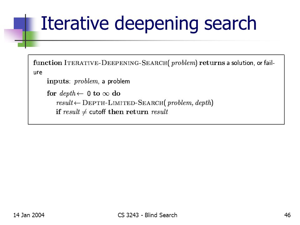 14 Jan 2004CS 3243 - Blind Search46 Iterative deepening search