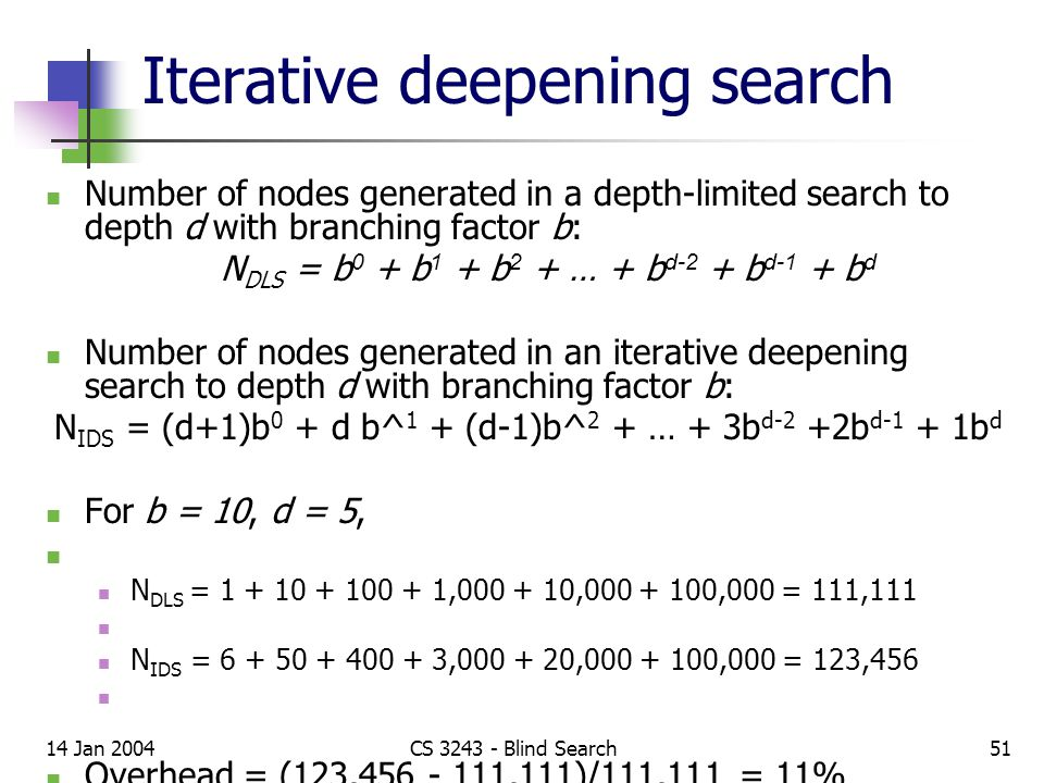 14 Jan 2004CS 3243 - Blind Search51 Iterative deepening search Number of nodes generated in a depth-limited search to depth d with branching factor b: N DLS = b 0 + b 1 + b 2 + … + b d-2 + b d-1 + b d Number of nodes generated in an iterative deepening search to depth d with branching factor b: N IDS = (d+1)b 0 + d b^ 1 + (d-1)b^ 2 + … + 3b d-2 +2b d-1 + 1b d For b = 10, d = 5, N DLS = 1 + 10 + 100 + 1,000 + 10,000 + 100,000 = 111,111 N IDS = 6 + 50 + 400 + 3,000 + 20,000 + 100,000 = 123,456 Overhead = (123,456 - 111,111)/111,111 = 11%